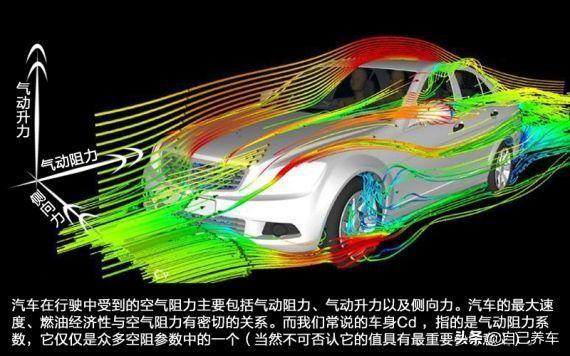 为什么跑高速反而油耗更高? (图1)
