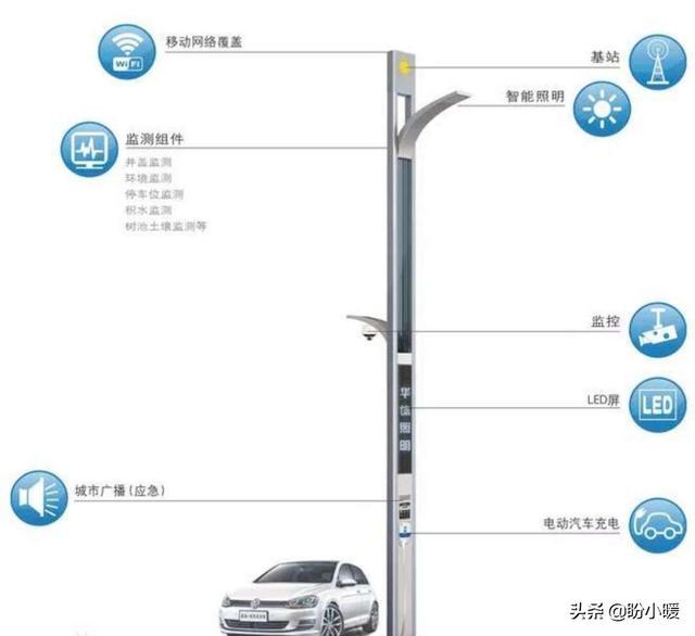 智能灯杆,5G时代智慧路灯的发展趋势如何?