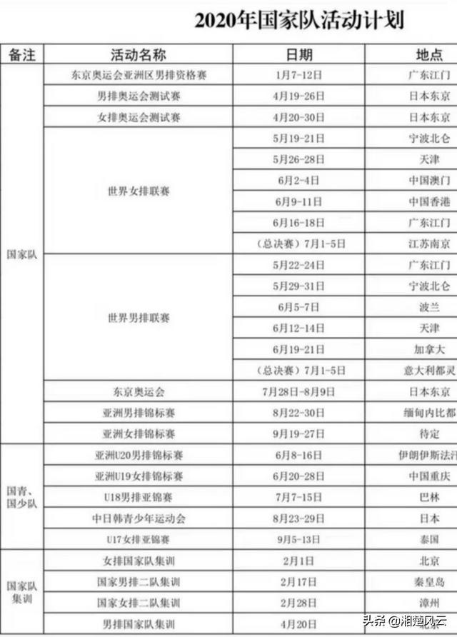 2020年中国女排有哪些活动安排,哪些赛事值得期