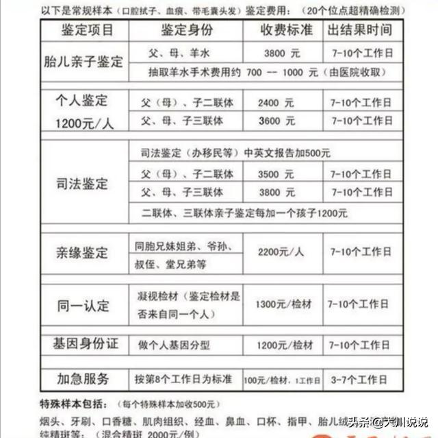 """上海亲子鉴定费用:""""25%不是亲生""""上海90后成亲子鉴定主力军,你敢相信吗?"""