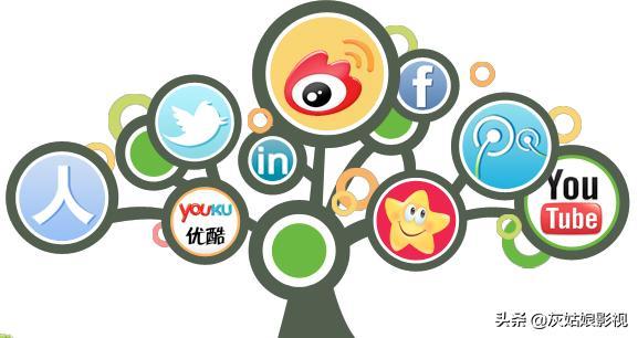 互联网 育儿 互助 创业,大家有没有兼职或者副业推荐下?