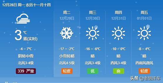 淄博天气预报今年元旦前后降温较大,玻璃水需