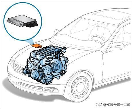 汽车先通电缓一缓再启动发动机,和直接启动发动机区别在哪?