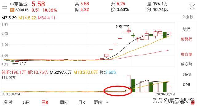 無量漲停預示著什么(股票漲停無量說明什么)