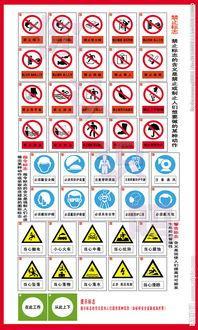 用电安全的标志怎么画?(图1)
