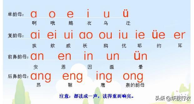 什么是复韵母,单韵母、声母和复韵母都各是什么?