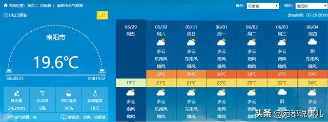 太平洋在线娱乐查询:今年河南南阳干旱还要持续