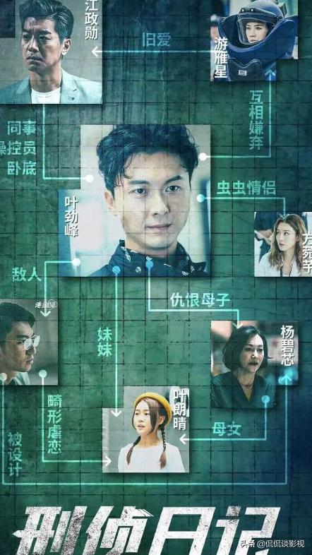 全剧主角都是精神病人?最新港剧《刑侦日记》你看了吗?