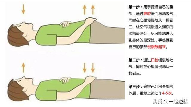 腹式呼吸对身体有害吗、怎么练就「腹式呼吸」?它对身体有哪些好处?插图4