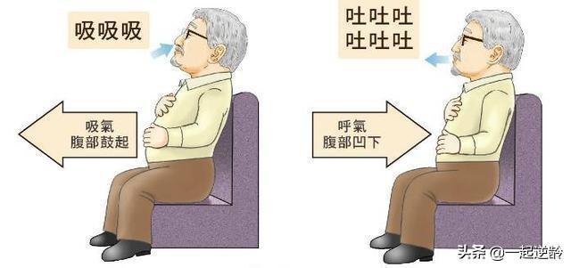 腹式呼吸对身体有害吗、怎么练就「腹式呼吸」?它对身体有哪些好处?插图5