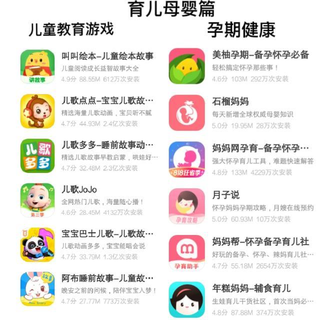 推荐:有哪些实用,让你觉得相见恨晚的app推荐?