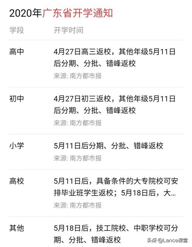 从河北到广东要多久 广东3月1号才能复工吗?