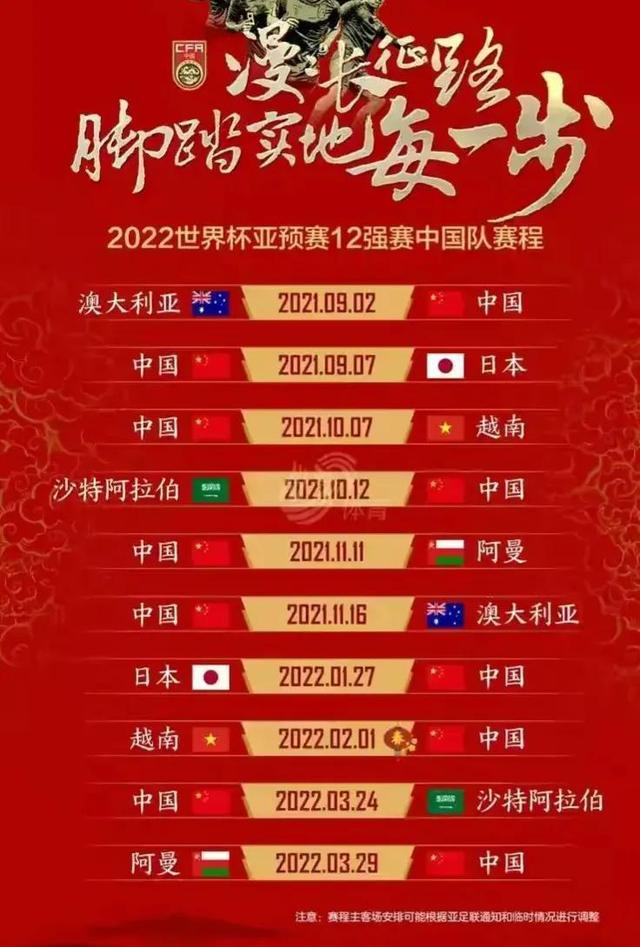 国足输给日本取得两连败,大家对他们还报有希望吗图3
