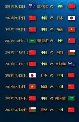如果国足再赢阿曼,然后其他都输了,会不会出线