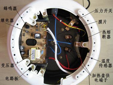 电饭锅是怎么知道饭熟了跳闸而保温的?