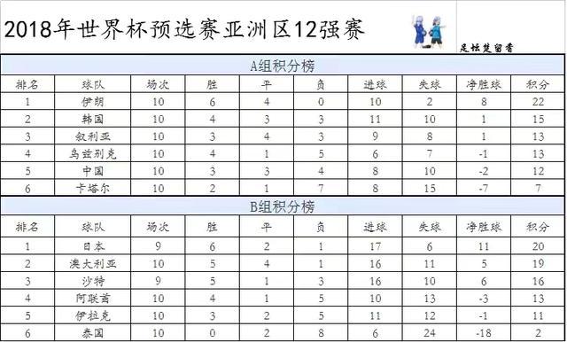 1月24日亚洲杯,日本VS越南,你认为哪队会取胜?