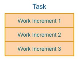 splitting-task-into-increments